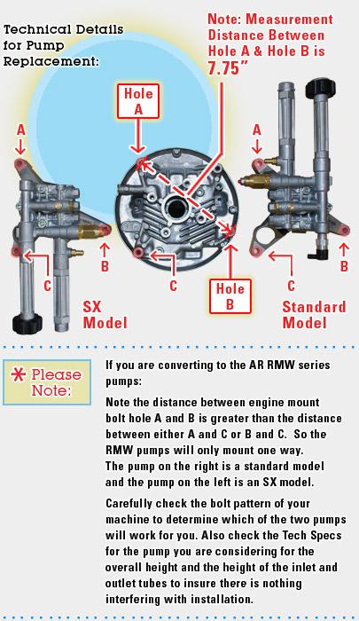 troy bilt 2600 psi pressure washer parts diagram troy bilt model 020337 service manual   elsavadorla troy bilt 2550 pressure washer owners manual troy bilt 2550 pressure washer troubleshooting