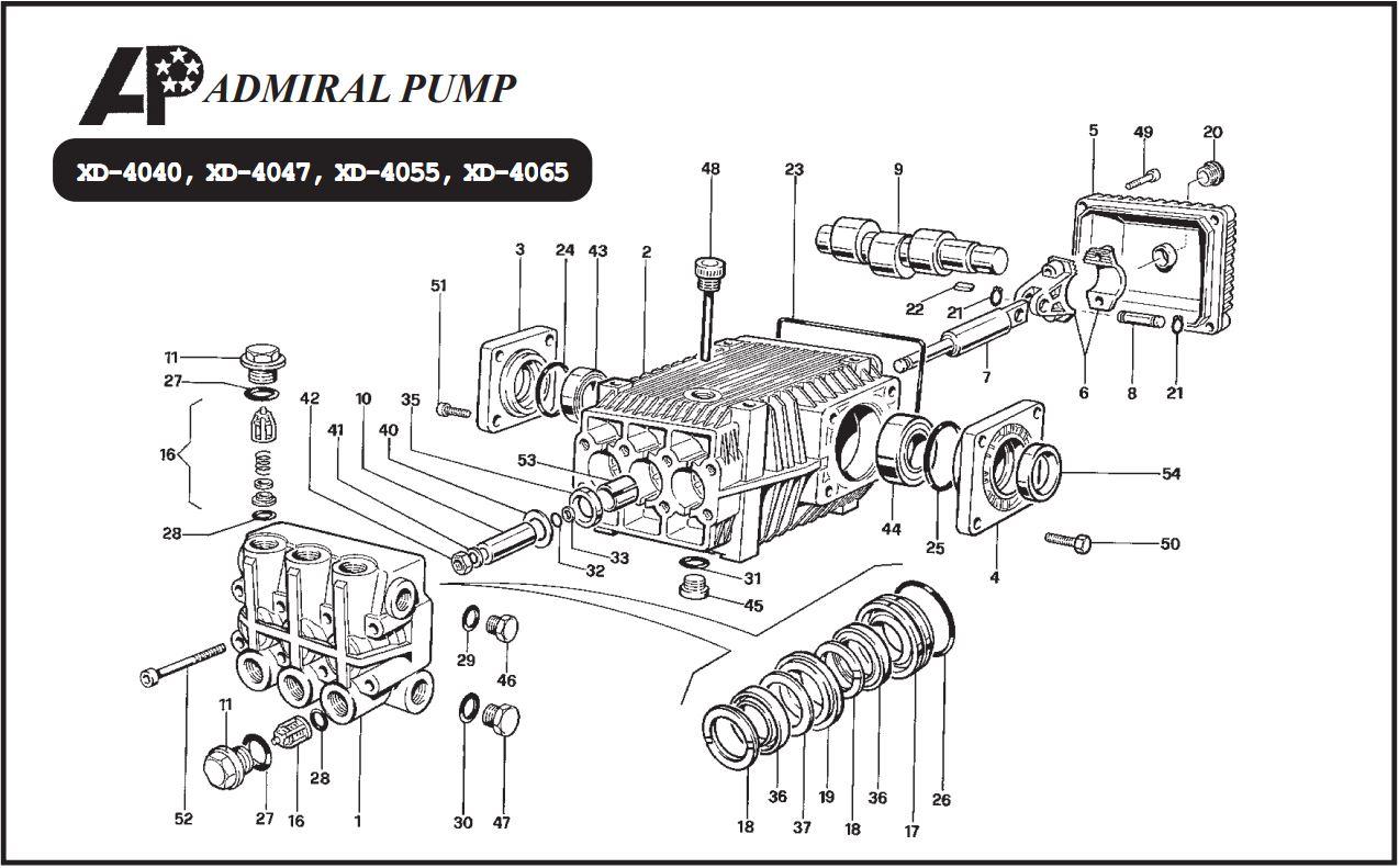 Admiral Pump Xd4040 Pressure Washer Pump Repair Guide Manual Guide