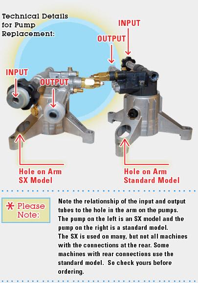 7 8 Vertical Pressure Washer Pump Srmw2 2g26 311039